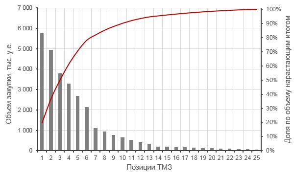 Abc анализ forex модификации форекс индикатора макди